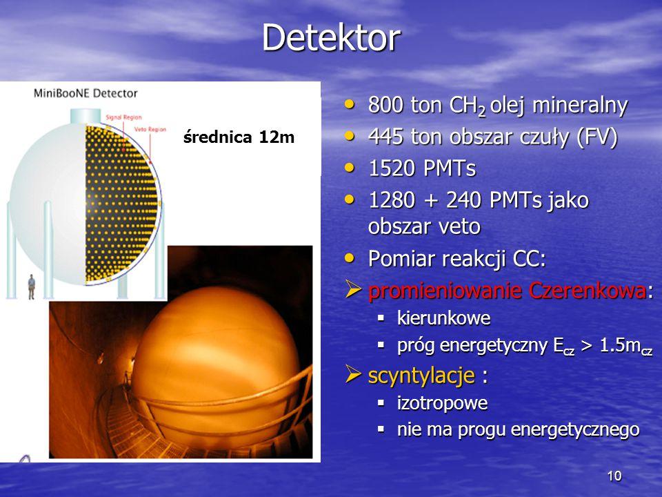 10Detektor 800 ton CH 2 olej mineralny 800 ton CH 2 olej mineralny 445 ton obszar czuły (FV) 445 ton obszar czuły (FV) 1520 PMTs 1520 PMTs 1280 + 240 PMTs jako obszar veto 1280 + 240 PMTs jako obszar veto Pomiar reakcji CC: Pomiar reakcji CC:  promieniowanie Czerenkowa:  kierunkowe  próg energetyczny E cz > 1.5m cz  scyntylacje :  izotropowe  nie ma progu energetycznego średnica 12m
