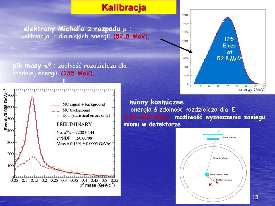 13 elektrony Michel'a z rozpadu  : kalibracja E dla niskich energii (52.8 MeV), pik masy  0 : zdolność rozdzielcza dla średniej energii (135 MeV), 12% E res at 52.8 MeV Kalibracja miony kosmiczne energia & zdolność rozdzielcza dla E (100-800 MeV), możliwość wyznaczenia zasiegu mionu w detektorze  e