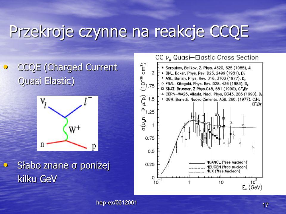 hep-ex/0312061 17 Przekroje czynne na reakcje CCQE CCQE (Charged Current CCQE (Charged Current Quasi Elastic) Quasi Elastic) Słabo znane σ poniżej Słabo znane σ poniżej kilku GeV kilku GeV