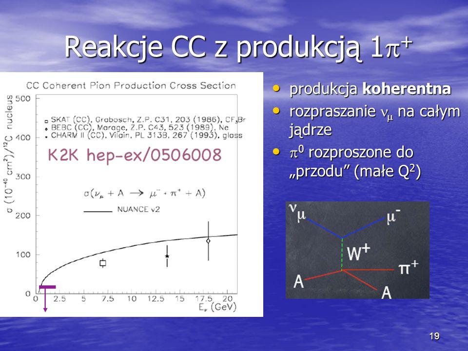 """19 Reakcje CC z produkcją 1  + Reakcje CC z produkcją 1  + produkcja koherentna produkcja koherentna rozpraszanie  na całym jądrze rozpraszanie  na całym jądrze  0 rozproszone do """"przodu (małe Q 2 )  0 rozproszone do """"przodu (małe Q 2 )"""
