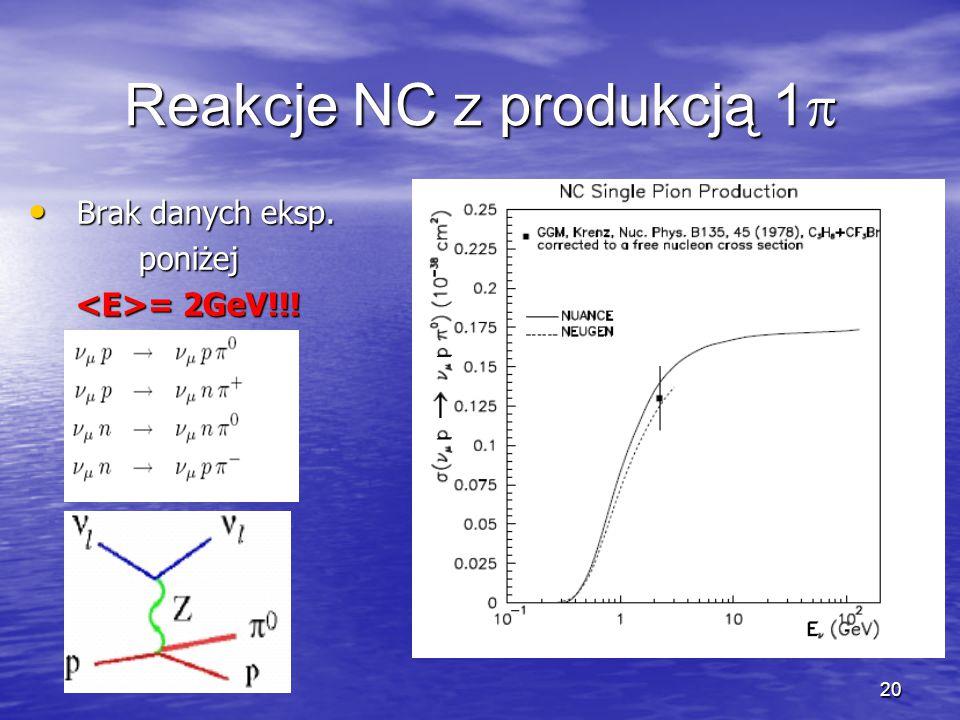 20 Reakcje NC z produkcją 1  Brak danych eksp. Brak danych eksp.