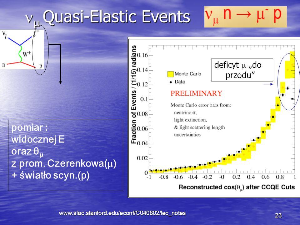 www.slac.stanford.edu/econf/C040802/lec_notes 23  Quasi-Elastic Events  Quasi-Elastic Events pomiar : widocznej E oraz θ  z prom.