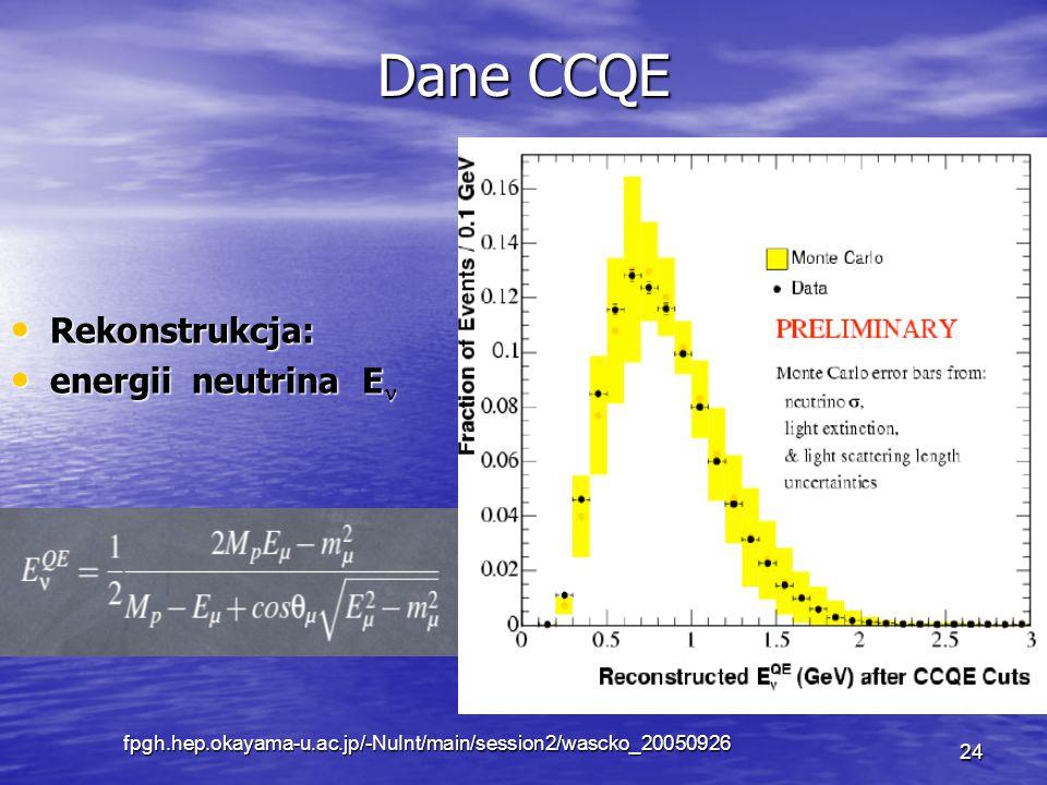 fpgh.hep.okayama-u.ac.jp/-NuInt/main/session2/wascko_20050926 24 Dane CCQE Rekonstrukcja: Rekonstrukcja: energii neutrina E energii neutrina E
