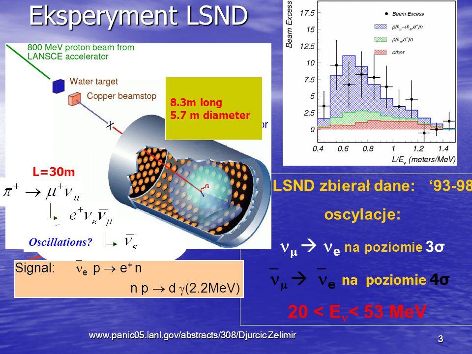 www.panic05.lanl.gov/abstracts/308/Djurcic Zelimir 3 LSND zbierał dane: '93-98 oscylacje:   e na poziomie 3σ     e na poziomie 4σ 20 < E < 53 MeV Eksperyment LSND Oscillations.