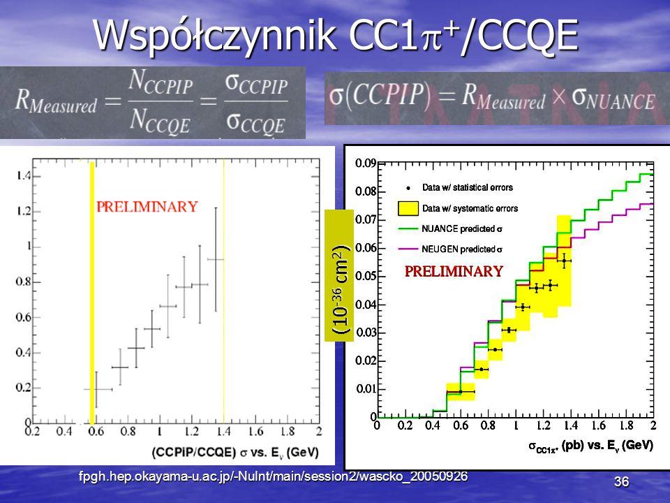 fpgh.hep.okayama-u.ac.jp/-NuInt/main/session2/wascko_20050926 36 Współczynnik CC1  + /CCQE (10 -36 cm 2 )
