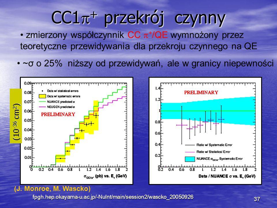 fpgh.hep.okayama-u.ac.jp/-NuInt/main/session2/wascko_20050926 37 CC1  + przekrój czynny CC1  + przekrój czynny zmierzony współczynnik CC  + /QE wymnożony przez teoretyczne przewidywania dla przekroju czynnego na QE (J.