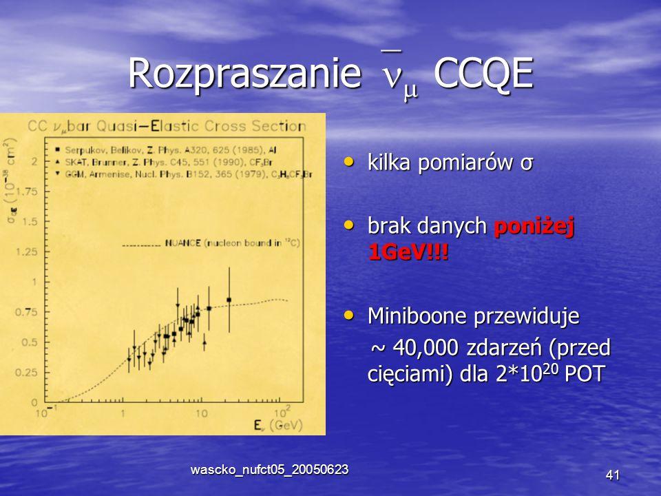 wascko_nufct05_20050623 41 Rozpraszanie   CCQE kilka pomiarów σ kilka pomiarów σ brak danych poniżej 1GeV!!.