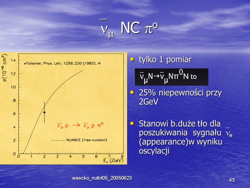wascko_nufct05_20050623 43   NC  o tylko 1 pomiar tylko 1 pomiar 25% niepewności przy 2GeV 25% niepewności przy 2GeV Stanowi b.duże tło dla poszukiwania sygnału  e (appearance)w wyniku oscylacji Stanowi b.duże tło dla poszukiwania sygnału  e (appearance)w wyniku oscylacji
