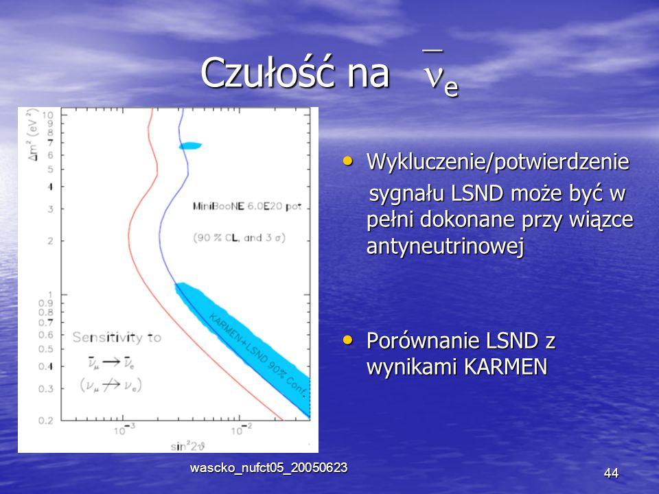 wascko_nufct05_20050623 44 Czułość na  e Wykluczenie/potwierdzenie Wykluczenie/potwierdzenie sygnału LSND może być w pełni dokonane przy wiązce antyneutrinowej sygnału LSND może być w pełni dokonane przy wiązce antyneutrinowej Porównanie LSND z wynikami KARMEN Porównanie LSND z wynikami KARMEN