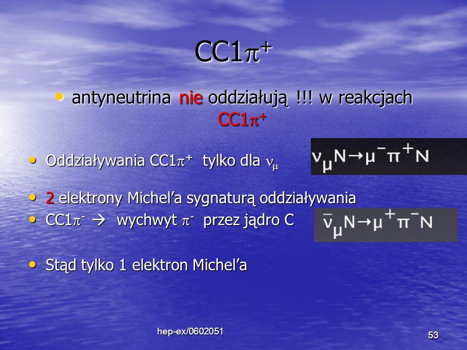 hep-ex/0602051 53 CC1  + antyneutrina nie oddziałują !!.