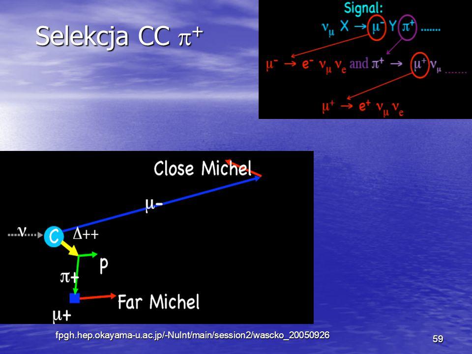 fpgh.hep.okayama-u.ac.jp/-NuInt/main/session2/wascko_20050926 59 Selekcja CC  +