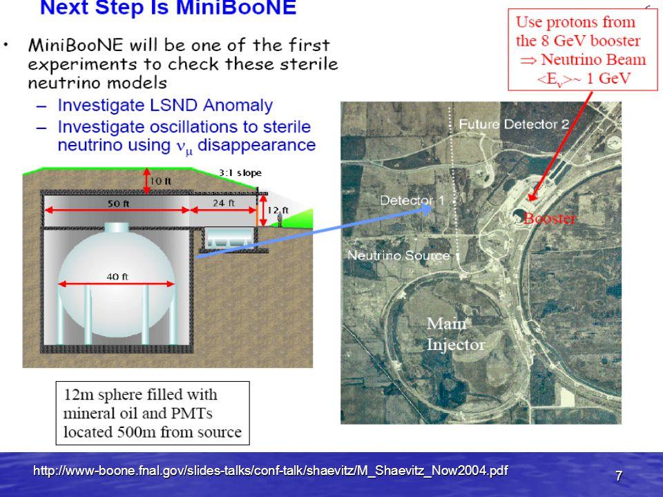 http://www-boone.fnal.gov/slides-talks/conf-talk/shaevitz/M_Shaevitz_Now2004.pdf 7