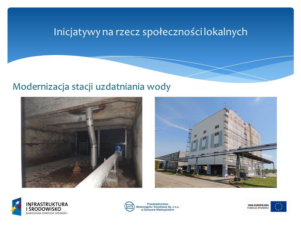 Inicjatywy na rzecz społeczności lokalnych Modernizacja stacji uzdatniania wody