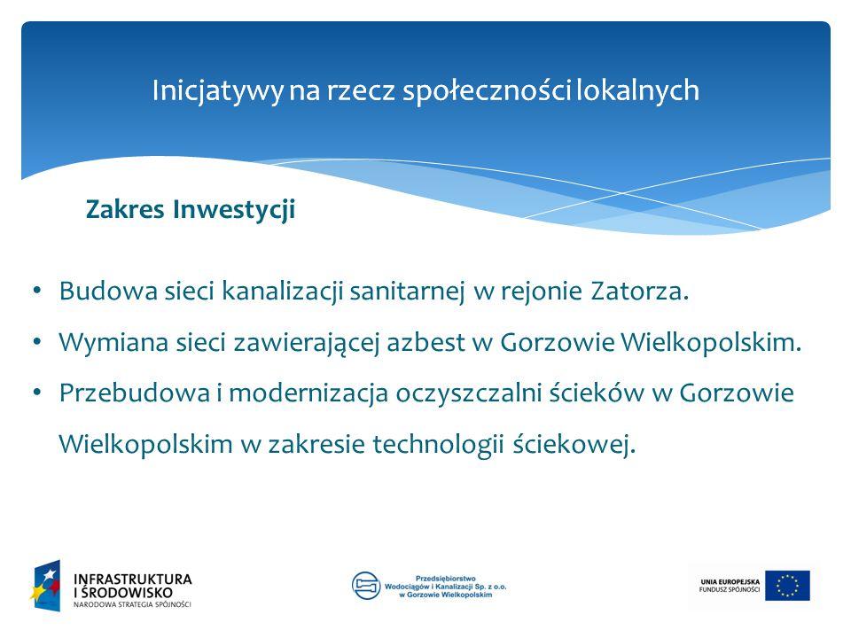 Inicjatywy na rzecz społeczności lokalnych Zakres Inwestycji Budowa sieci kanalizacji sanitarnej w rejonie Zatorza. Wymiana sieci zawierającej azbest