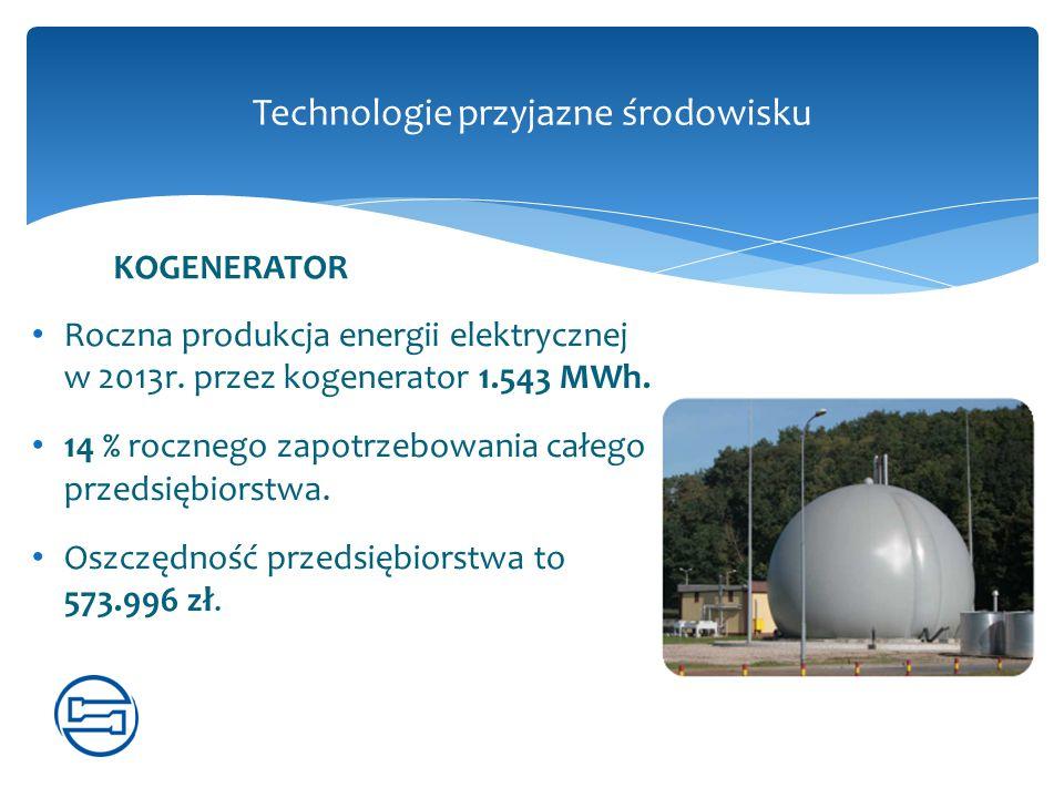 Technologie przyjazne środowisku KOGENERATOR Roczna produkcja energii elektrycznej w 2013r. przez kogenerator 1.543 MWh. 14 % rocznego zapotrzebowania