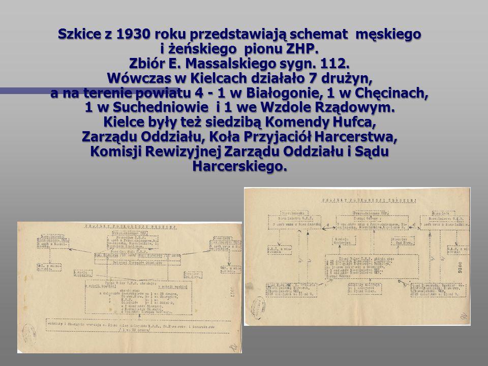 Szkice z 1930 roku przedstawiają schemat męskiego i żeńskiego pionu ZHP. Zbiór E. Massalskiego sygn. 112. Wówczas w Kielcach działało 7 drużyn, a na t
