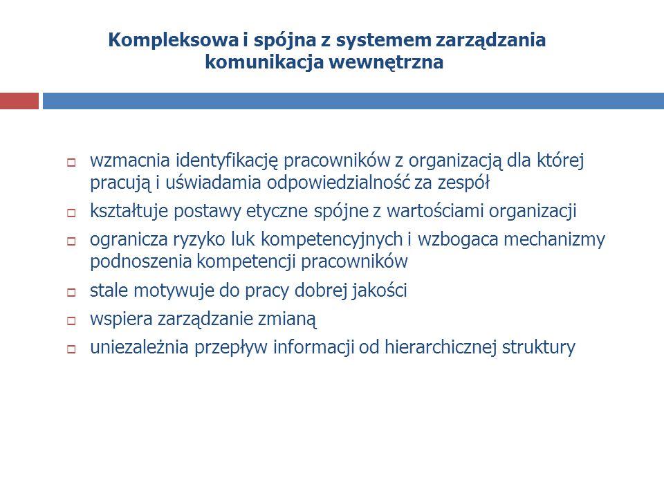 Kompleksowa i spójna z systemem zarządzania komunikacja wewnętrzna  wzmacnia identyfikację pracowników z organizacją dla której pracują i uświadamia odpowiedzialność za zespół  kształtuje postawy etyczne spójne z wartościami organizacji  ogranicza ryzyko luk kompetencyjnych i wzbogaca mechanizmy podnoszenia kompetencji pracowników  stale motywuje do pracy dobrej jakości  wspiera zarządzanie zmianą  uniezależnia przepływ informacji od hierarchicznej struktury