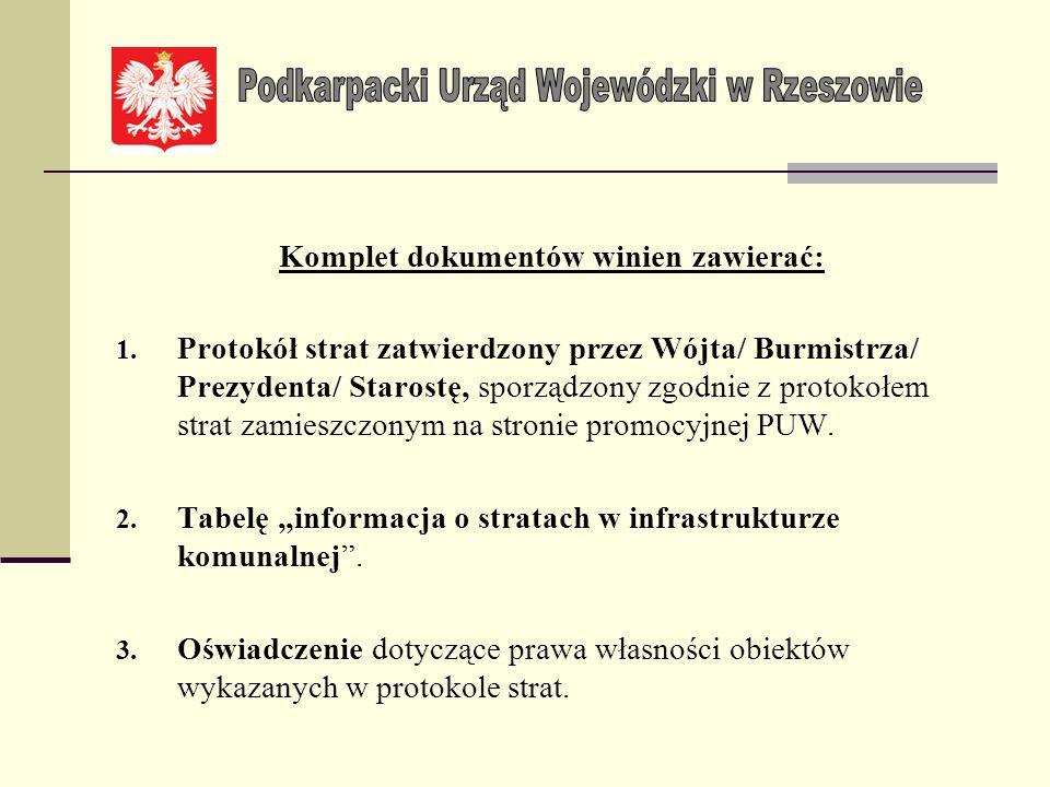 Po dokonaniu wizji w terenie oraz sporządzeniu protokołu strat Wójt/Burmistrz/Prezydent Miasta/Starosta/Marszałek Województwa przesyła komplet dokumen