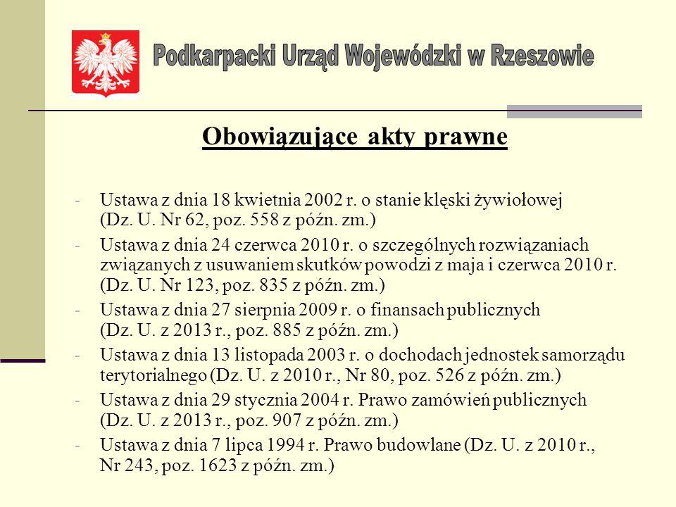 Obowiązujące akty prawne - Ustawa z dnia 18 kwietnia 2002 r.