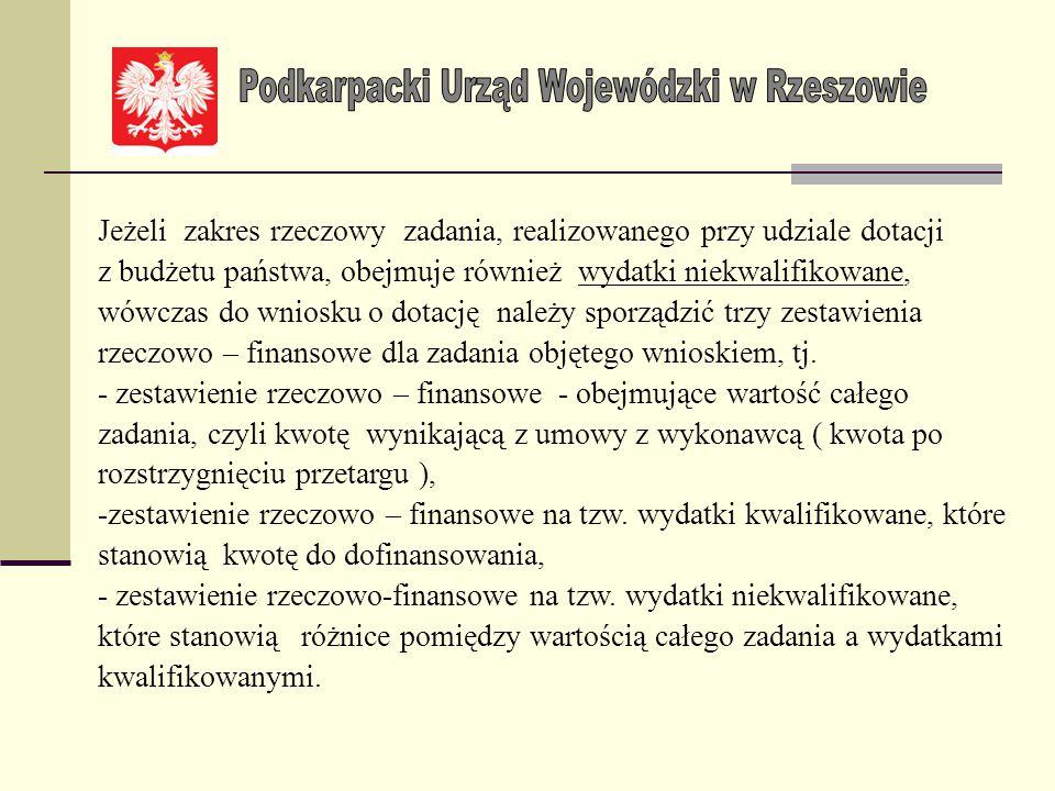 """Jednostka ogłasza przetarg na zadanie pn. """"Remont drogi powiatowej nr 1234R relacji Rzeszów-Łańcut w km od 0+000 do 1+000 w miejscowości Rzeszów"""". War"""