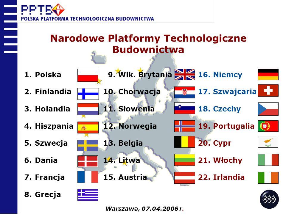 Narodowe Platformy Technologiczne Budownictwa  15 oficjalnie otwartych inicjatyw  3 kraje będące na etapie tworzenia Platformy  4 kraje planujące utworzenie Platformy Warszawa, 07.04.2006 r.