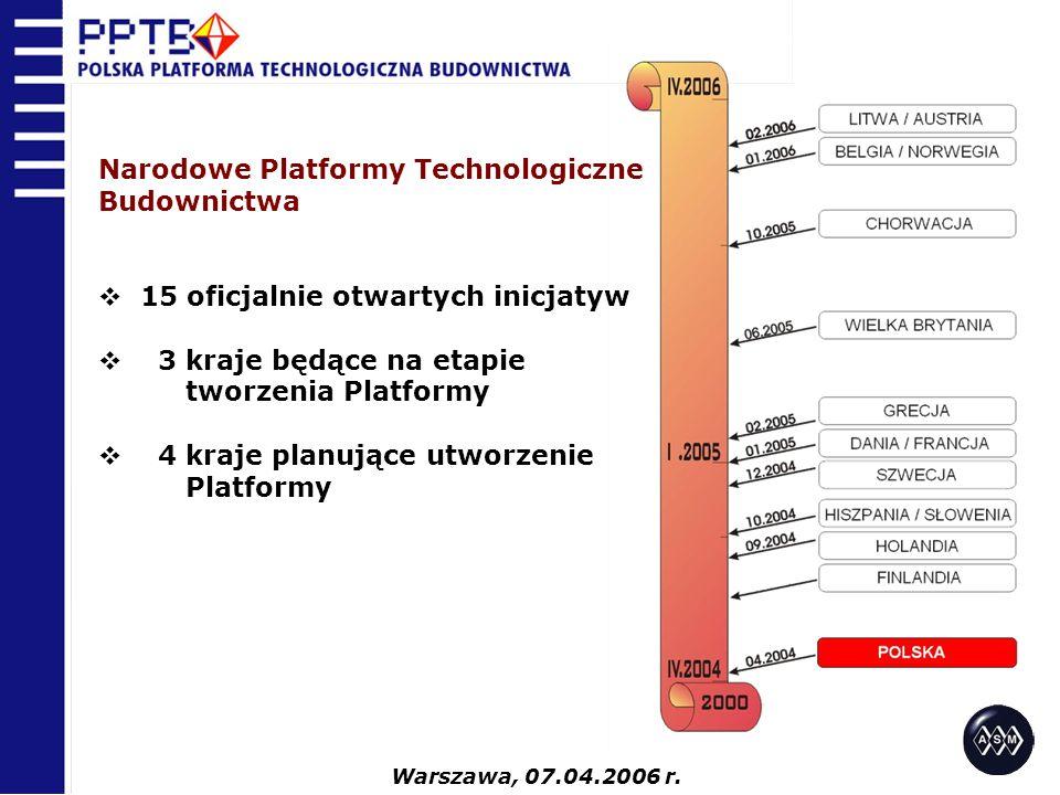 Narodowe Platformy Technologiczne Budownictwa  15 oficjalnie otwartych inicjatyw  3 kraje będące na etapie tworzenia Platformy  4 kraje planujące u