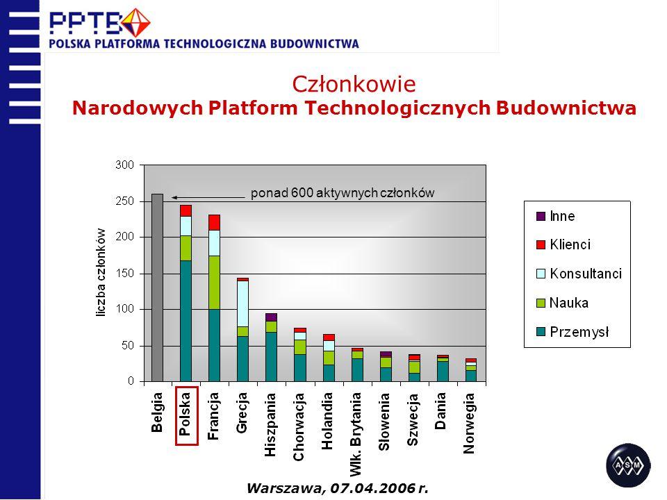 Członkowie Narodowych Platform Technologicznych Budownictwa ponad 600 aktywnych członków Warszawa, 07.04.2006 r.
