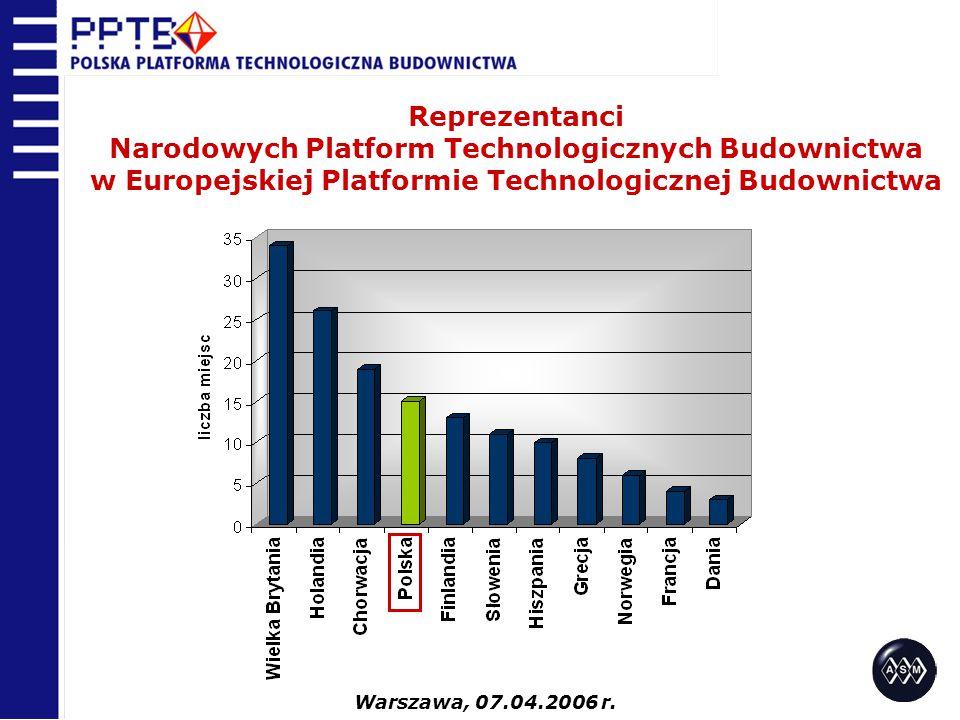Reprezentanci Narodowych Platform Technologicznych Budownictwa w Europejskiej Platformie Technologicznej Budownictwa Warszawa, 07.04.2006 r.