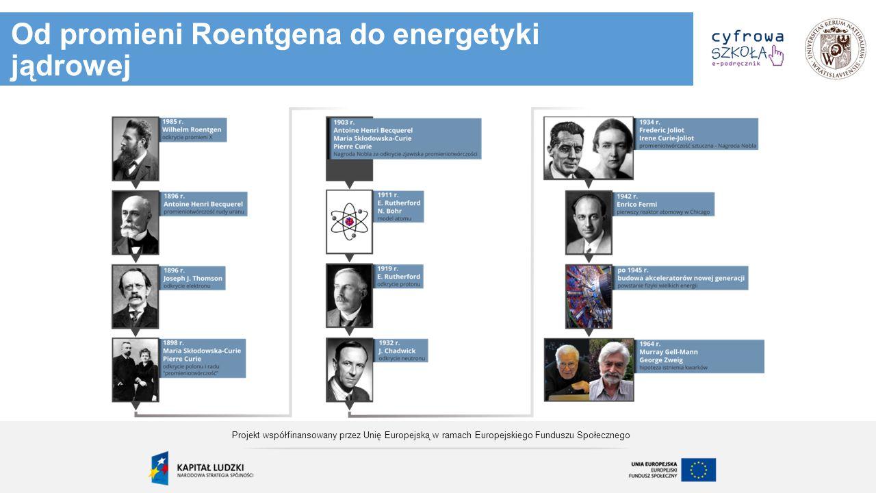 Zastosowania zjawiska promieniotwórczości i energii jądrowej Medycyna nuklearna Energetyka jądrowa Archeologia Geologia Technika Nauka Radiacyjne utrwalanie żywności Przemysł zbrojeniowy Projekt współfinansowany przez Unię Europejską w ramach Europejskiego Funduszu Społecznego