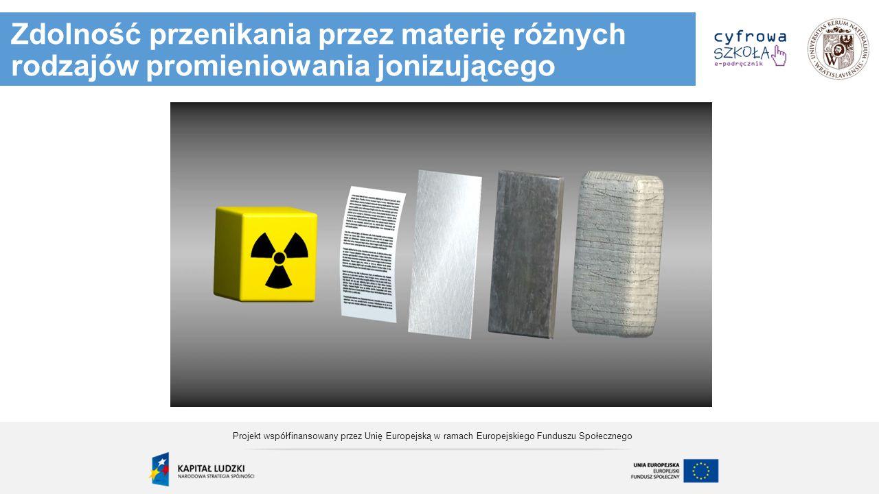 Zdolność przenikania przez materię różnych rodzajów promieniowania jonizującego Projekt współfinansowany przez Unię Europejską w ramach Europejskiego