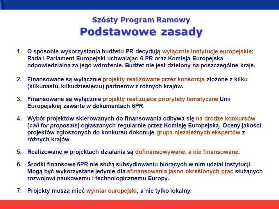 Szósty Program Ramowy Podstawowe zasady 1.O sposobie wykorzystania budżetu PR decydują wyłącznie instytucje europejskie: Rada i Parlament Europejski u