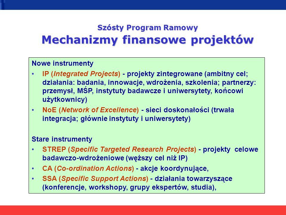 Szósty Program Ramowy Mechanizmy finansowe projektów Nowe instrumenty IP (Integrated Projects) - projekty zintegrowane (ambitny cel; działania: badani