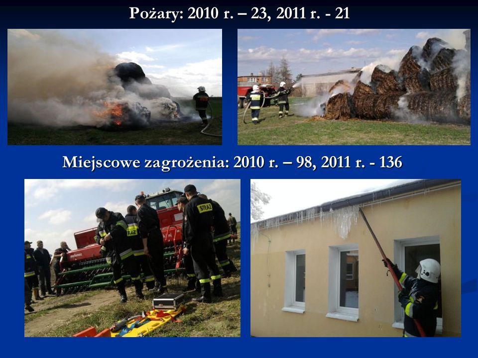 Pożary: 2010 r. – 23, 2011 r. - 21 Miejscowe zagrożenia: 2010 r. – 98, 2011 r. - 136