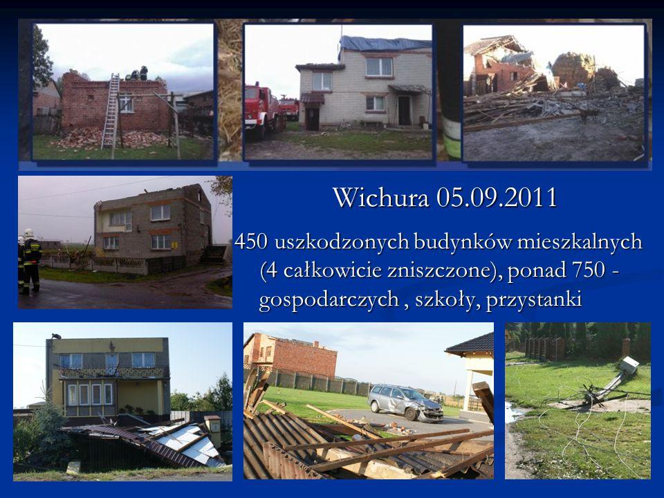 Wichura 05.09.2011 450 uszkodzonych budynków mieszkalnych (4 całkowicie zniszczone), ponad 750 - gospodarczych, szkoły, przystanki