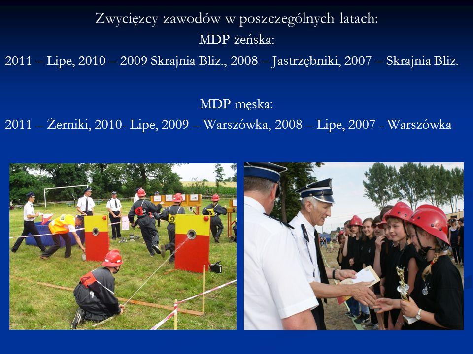 Zwycięzcy zawodów w poszczególnych latach: MDP żeńska: 2011 – Lipe, 2010 – 2009 Skrajnia Bliz., 2008 – Jastrzębniki, 2007 – Skrajnia Bliz. MDP męska: