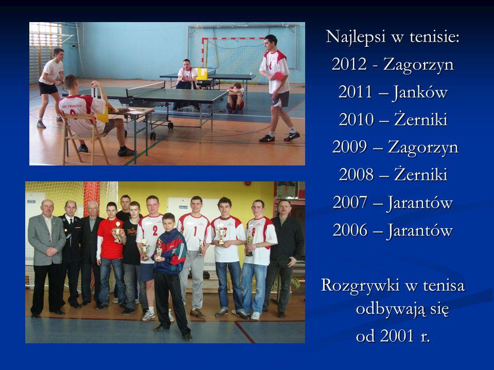 Najlepsi w tenisie: 2012 - Zagorzyn 2011 – Janków 2010 – Żerniki 2009 – Zagorzyn 2009 – Zagorzyn 2008 – Żerniki 2007 – Jarantów 2006 – Jarantów Rozgry