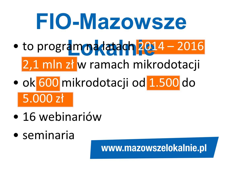 FIO-Mazowsze Lokalnie to program na latach 2014 – 2016 2,1 mln zł w ramach mikrodotacji ok 600 mikrodotacji od 1.500 do 5.000 zł 16 webinariów seminar