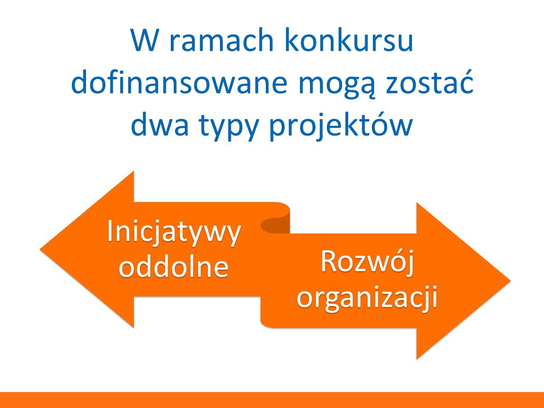 W ramach konkursu dofinansowane mogą zostać dwa typy projektów Inicjatywy oddolne Rozwój organizacji