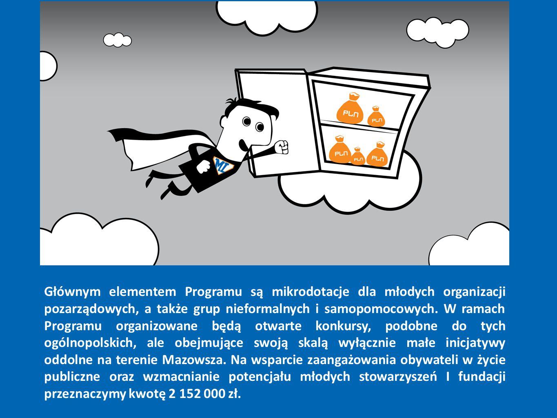 Głównym elementem Programu są mikrodotacje dla młodych organizacji pozarządowych, a także grup nieformalnych i samopomocowych. W ramach Programu organ