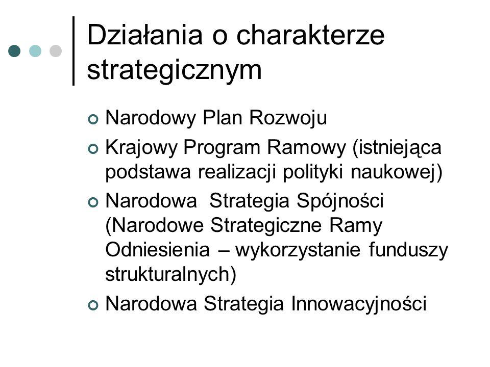 Działania o charakterze strategicznym Narodowy Plan Rozwoju Krajowy Program Ramowy (istniejąca podstawa realizacji polityki naukowej) Narodowa Strategia Spójności (Narodowe Strategiczne Ramy Odniesienia – wykorzystanie funduszy strukturalnych) Narodowa Strategia Innowacyjności