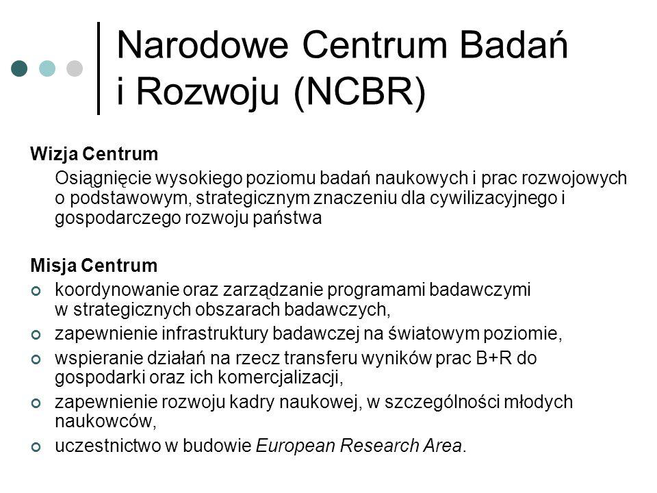 Narodowe Centrum Badań i Rozwoju (NCBR) Wizja Centrum Osiągnięcie wysokiego poziomu badań naukowych i prac rozwojowych o podstawowym, strategicznym znaczeniu dla cywilizacyjnego i gospodarczego rozwoju państwa Misja Centrum koordynowanie oraz zarządzanie programami badawczymi w strategicznych obszarach badawczych, zapewnienie infrastruktury badawczej na światowym poziomie, wspieranie działań na rzecz transferu wyników prac B+R do gospodarki oraz ich komercjalizacji, zapewnienie rozwoju kadry naukowej, w szczególności młodych naukowców, uczestnictwo w budowie European Research Area.