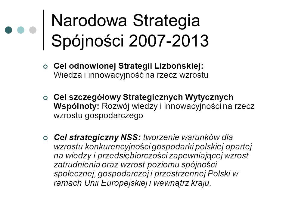 Narodowa Strategia Spójności 2007-2013 Cel odnowionej Strategii Lizbońskiej: Wiedza i innowacyjność na rzecz wzrostu Cel szczegółowy Strategicznych Wytycznych Wspólnoty: Rozwój wiedzy i innowacyjności na rzecz wzrostu gospodarczego Cel strategiczny NSS: tworzenie warunków dla wzrostu konkurencyjności gospodarki polskiej opartej na wiedzy i przedsiębiorczości zapewniającej wzrost zatrudnienia oraz wzrost poziomu spójności społecznej, gospodarczej i przestrzennej Polski w ramach Unii Europejskiej i wewnątrz kraju.