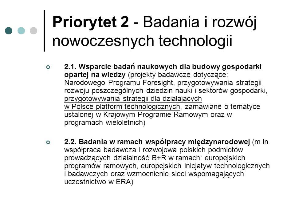 Priorytet 2 - Badania i rozwój nowoczesnych technologii 2.1.