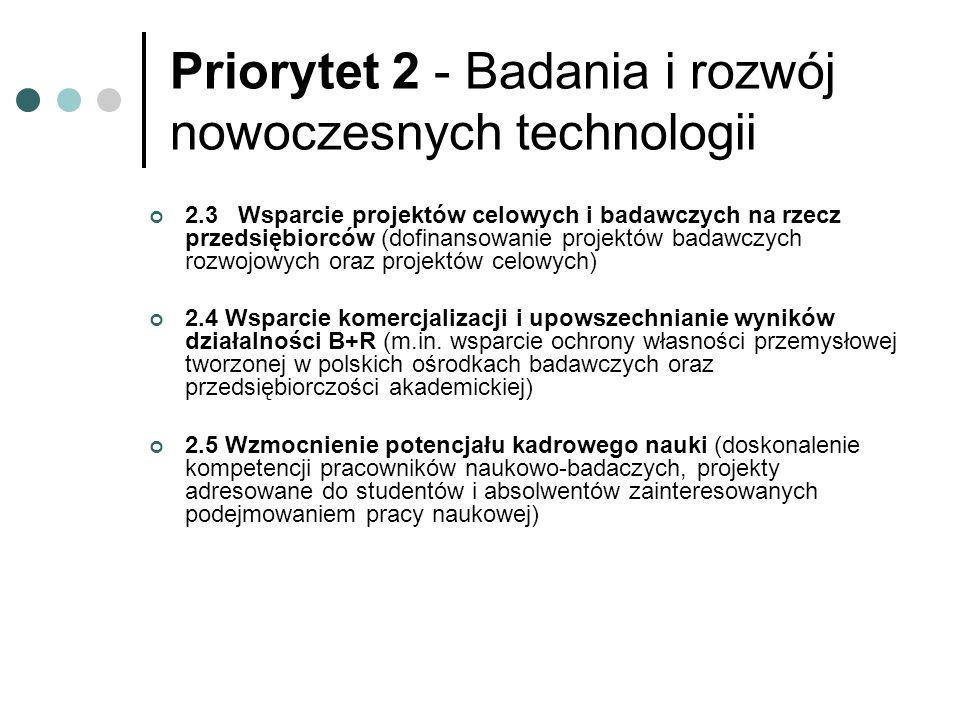 Priorytet 2 - Badania i rozwój nowoczesnych technologii 2.3 Wsparcie projektów celowych i badawczych na rzecz przedsiębiorców (dofinansowanie projektów badawczych rozwojowych oraz projektów celowych) 2.4 Wsparcie komercjalizacji i upowszechnianie wyników działalności B+R (m.in.