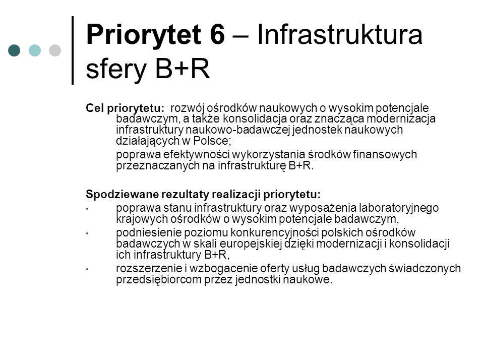 Priorytet 6 – Infrastruktura sfery B+R Cel priorytetu: rozwój ośrodków naukowych o wysokim potencjale badawczym, a także konsolidacja oraz znacząca modernizacja infrastruktury naukowo-badawczej jednostek naukowych działających w Polsce; poprawa efektywności wykorzystania środków finansowych przeznaczanych na infrastrukturę B+R.