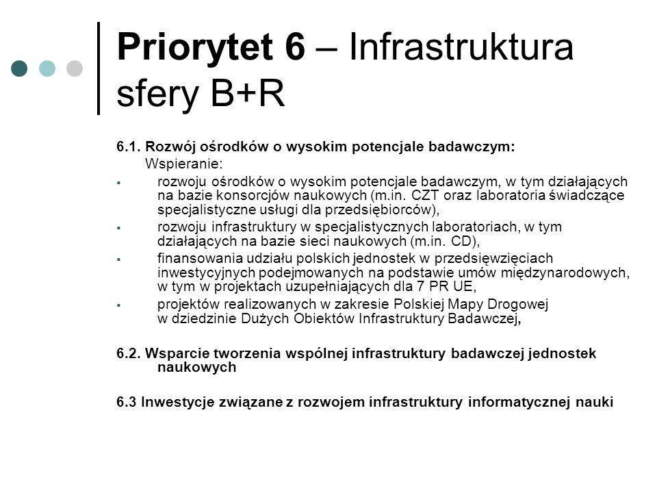 6.1. Rozwój ośrodków o wysokim potencjale badawczym: Wspieranie:  rozwoju ośrodków o wysokim potencjale badawczym, w tym działających na bazie konsor