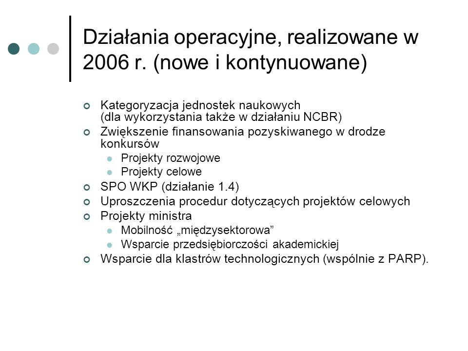 Działania operacyjne, realizowane w 2006 r.