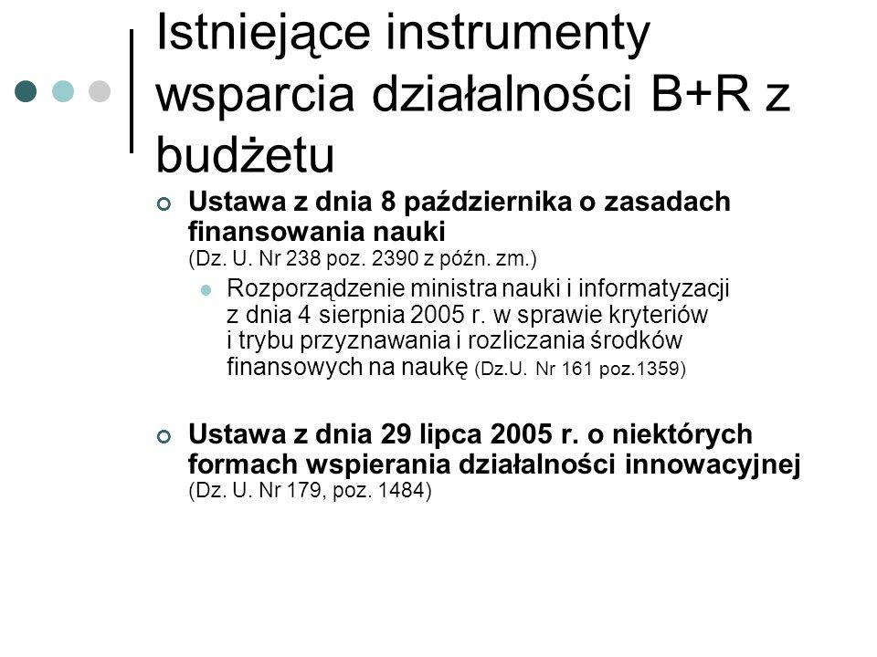 Istniejące instrumenty wsparcia działalności B+R z budżetu Ustawa z dnia 8 października o zasadach finansowania nauki (Dz.