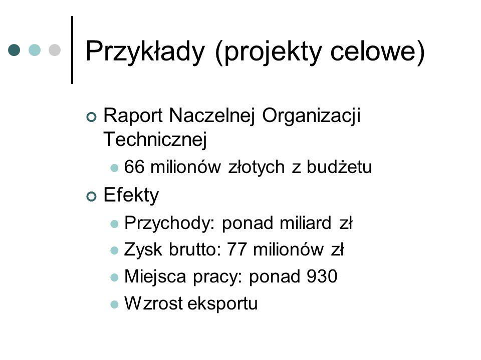 Przykłady (projekty celowe) Raport Naczelnej Organizacji Technicznej 66 milionów złotych z budżetu Efekty Przychody: ponad miliard zł Zysk brutto: 77 milionów zł Miejsca pracy: ponad 930 Wzrost eksportu
