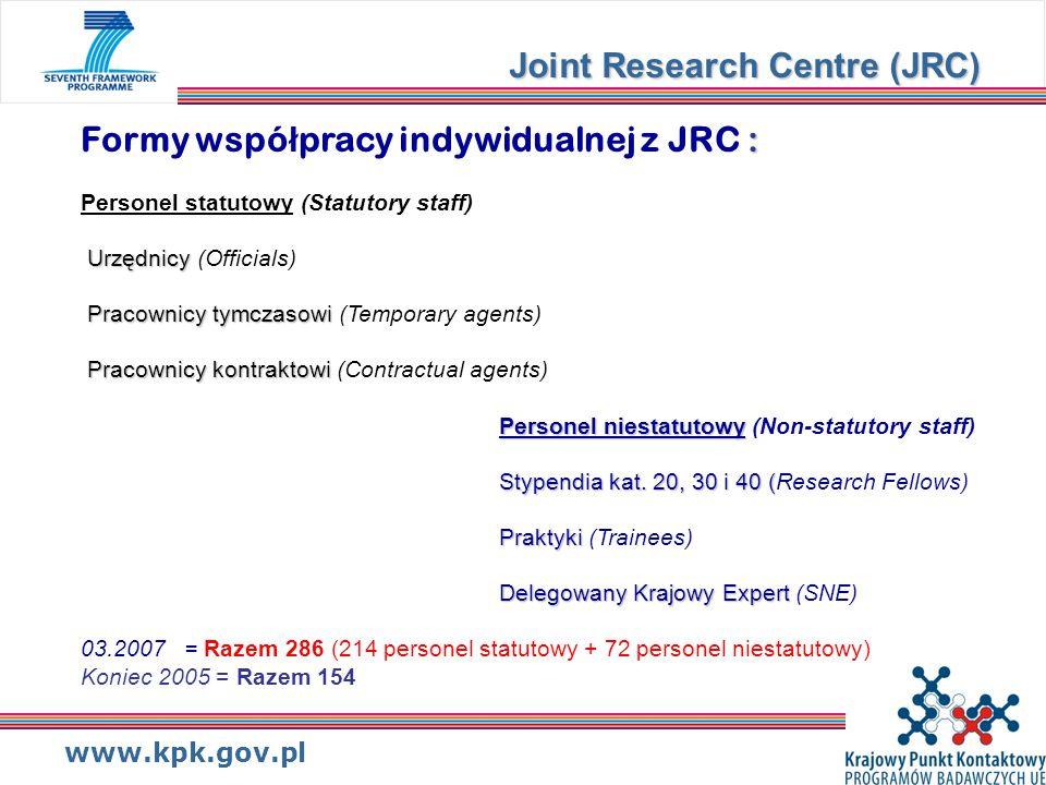 www.kpk.gov.pl : Urzędnicy Pracownicy tymczasowi Pracownicy kontraktowi Personel niestatutowy Stypendia kat.